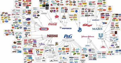 Food-companies