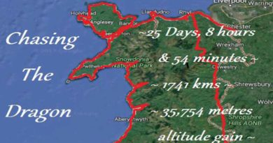 Running on fat (1700km in 26 days!)